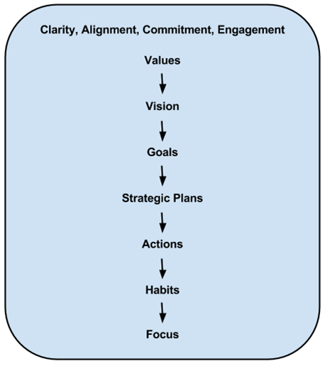 Time_Mastery_Flow_Chart